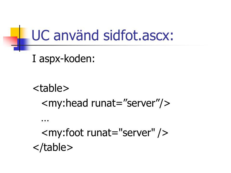 UC använd sidfot.ascx: I aspx-koden: …