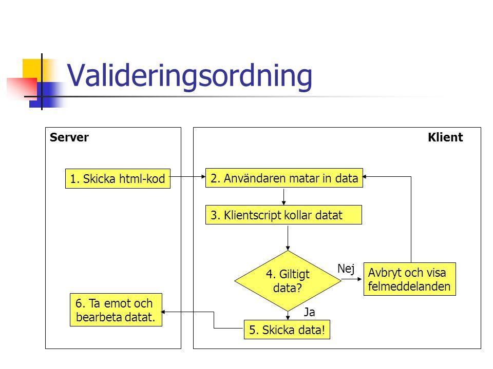 Valideringsordning ServerKlient 1. Skicka html-kod 2. Användaren matar in data 3. Klientscript kollar datat 4. Giltigt data? Avbryt och visa felmeddel