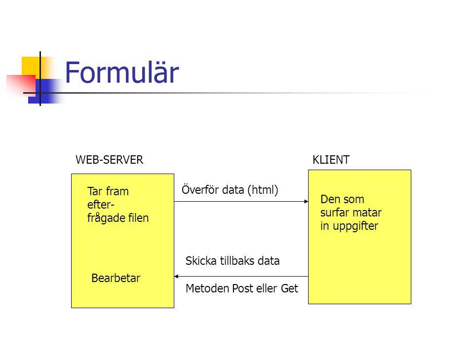 Formulär WEB-SERVERKLIENT Överför data (html) Skicka tillbaks data Tar fram efter- frågade filen Den som surfar matar in uppgifter Metoden Post eller