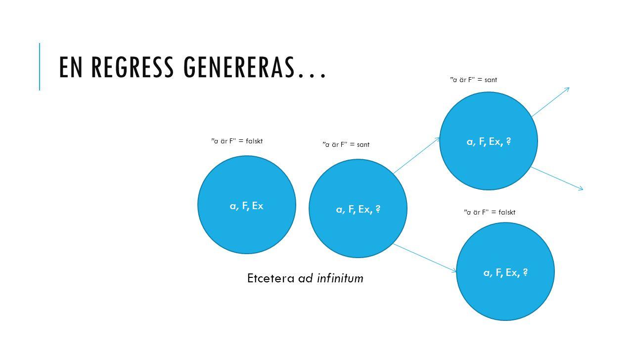 """EN REGRESS GENERERAS… Etcetera ad infinitum a, F, Ex, ? a, F, Ex """"a är F"""" = falskt """"a är F"""" = sant a, F, Ex, ? """"a är F"""" = sant """"a är F"""" = falskt"""
