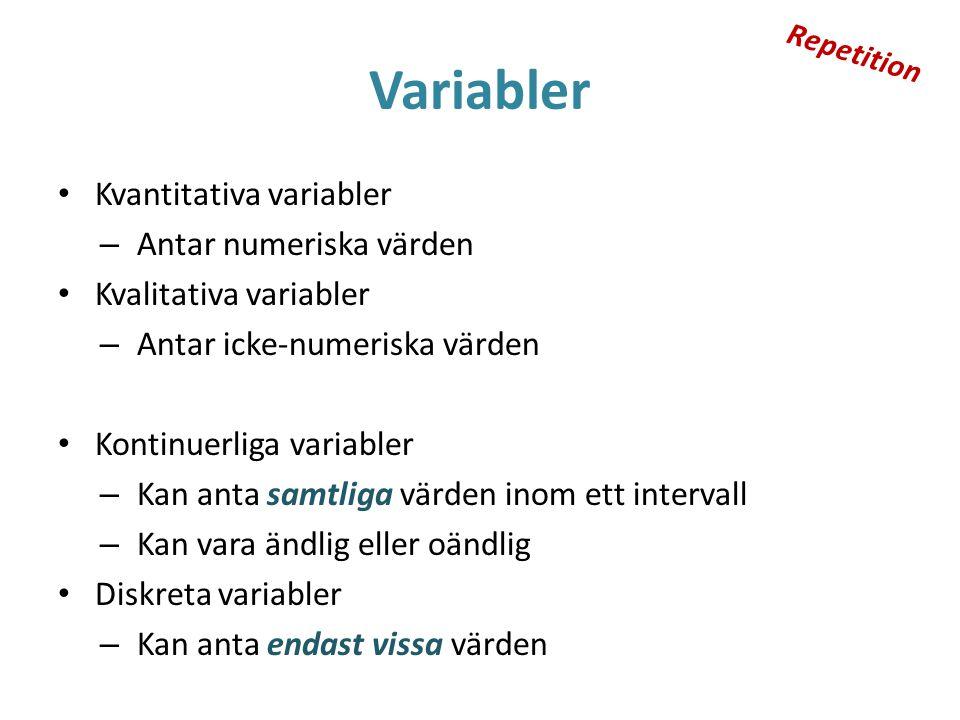 Variabler Kvantitativa variabler – Antar numeriska värden Kvalitativa variabler – Antar icke-numeriska värden Kontinuerliga variabler – Kan anta samtl