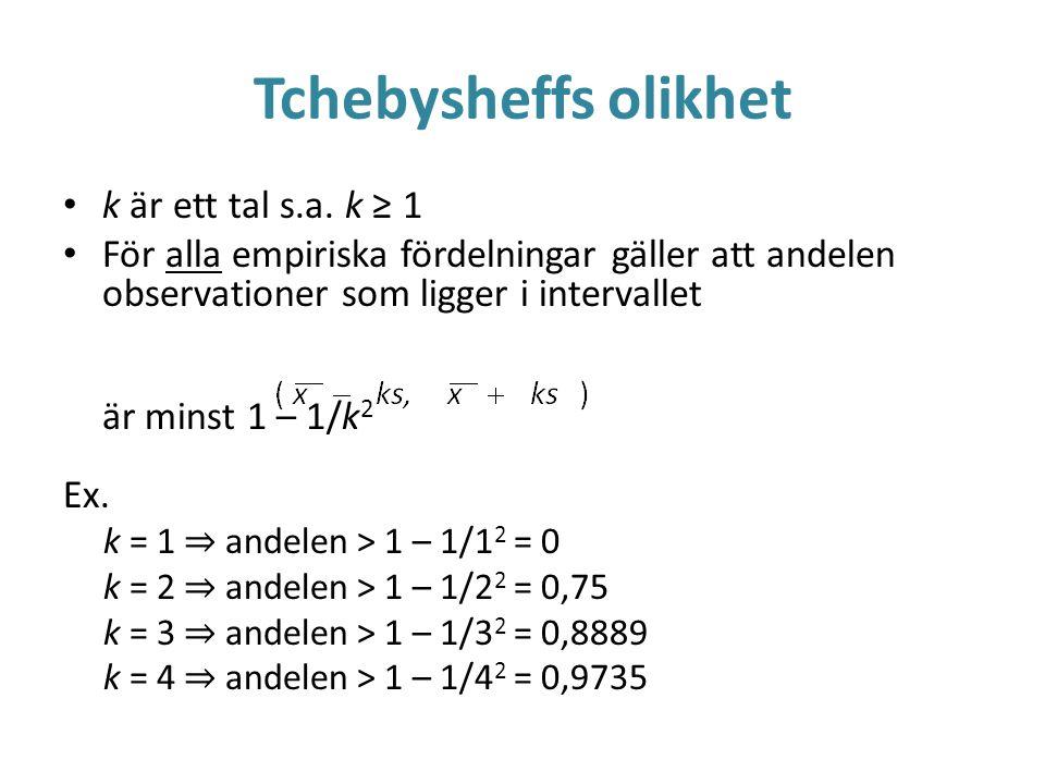 Tchebysheffs olikhet k är ett tal s.a. k ≥ 1 För alla empiriska fördelningar gäller att andelen observationer som ligger i intervallet är minst 1 – 1/