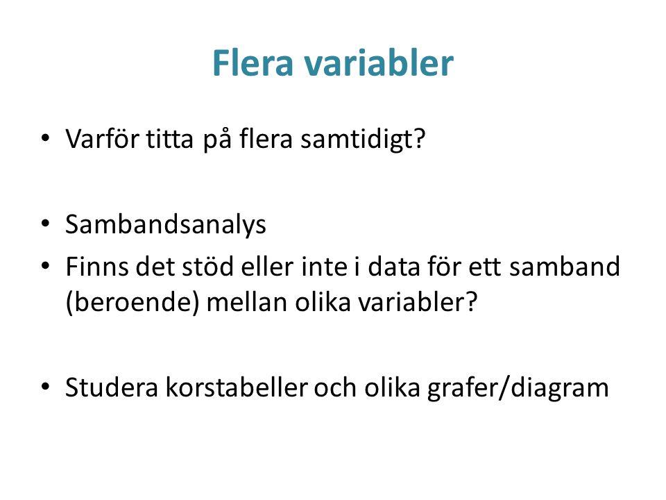 Flera variabler Varför titta på flera samtidigt? Sambandsanalys Finns det stöd eller inte i data för ett samband (beroende) mellan olika variabler? St