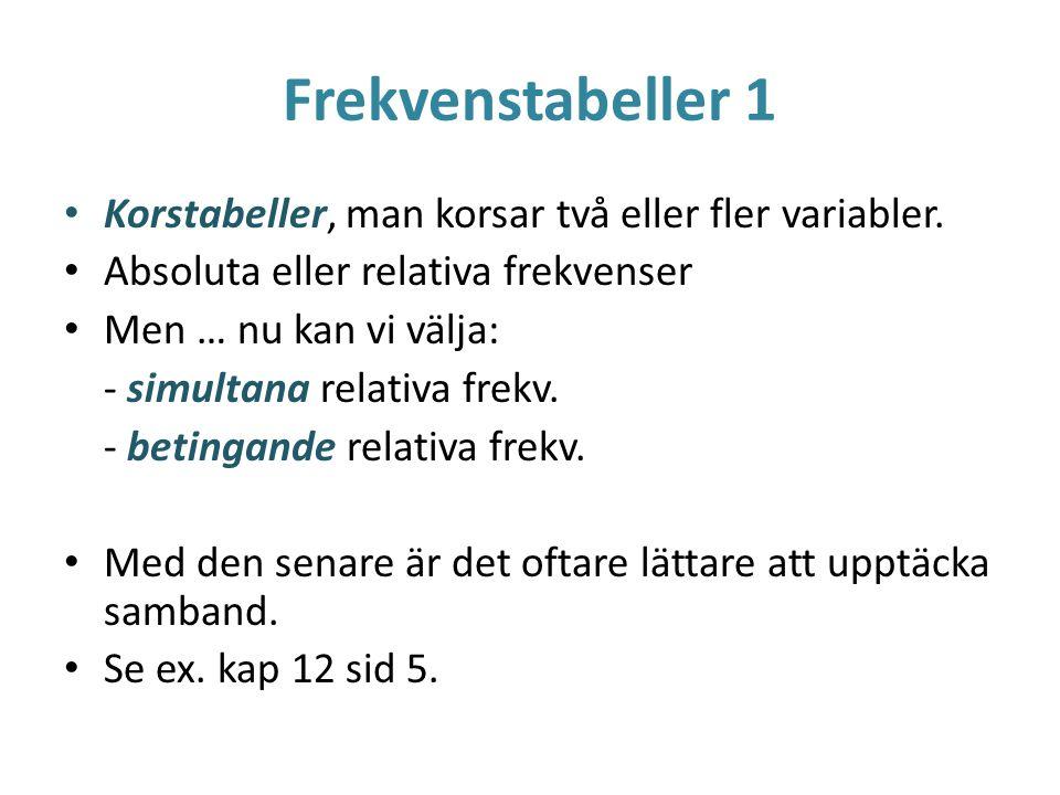 Frekvenstabeller 1 Korstabeller, man korsar två eller fler variabler. Absoluta eller relativa frekvenser Men … nu kan vi välja: - simultana relativa f