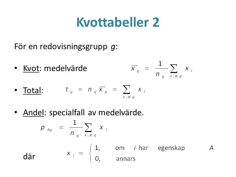 Kvottabeller 2 För en redovisningsgrupp g: Kvot: medelvärde Total: Andel: specialfall av medelvärde. där