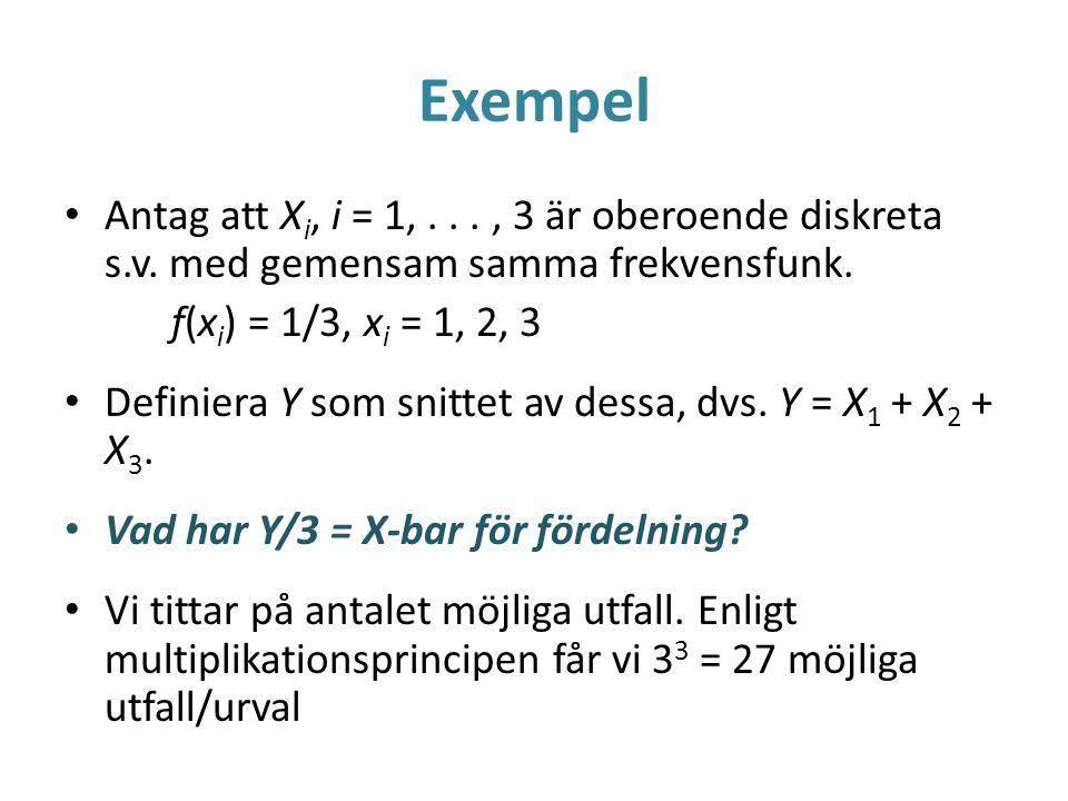 Exempel Antag att X i, i = 1,..., 3 är oberoende diskreta s.v. med gemensam samma frekvensfunk. f(x i ) = 1/3, x i = 1, 2, 3 Definiera Y som snittet a