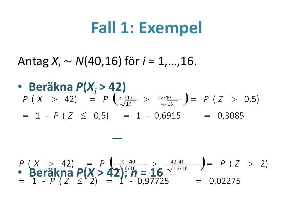 Fall 1: Exempel Antag X i ~ N(40,16) för i = 1,…,16. Beräkna P(X i > 42) Beräkna P(X > 42); n = 16