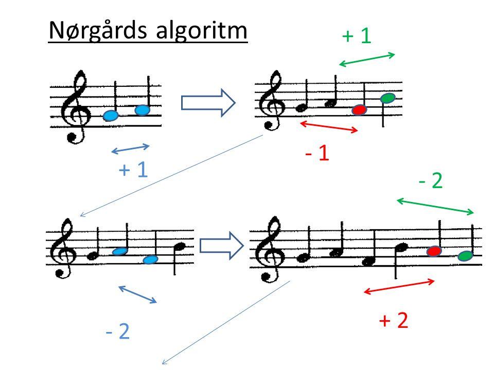 Nørgårds algoritm + 1 - 1 + 1 - 2 + 2 - 2