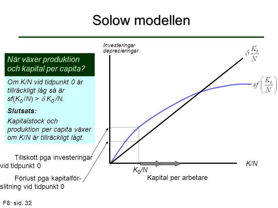 F8: sid.32 Solow modellen När växer produktion och kapital per capita.