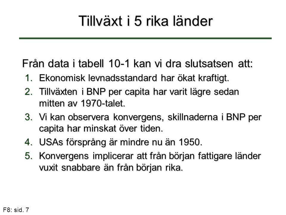 F8: sid.8 BNP per capita Europa/USA Be, De, Fi, Fr, It, Ne, No, SB, Sv, Sch, Ty, Ös, Gordon, 2002.