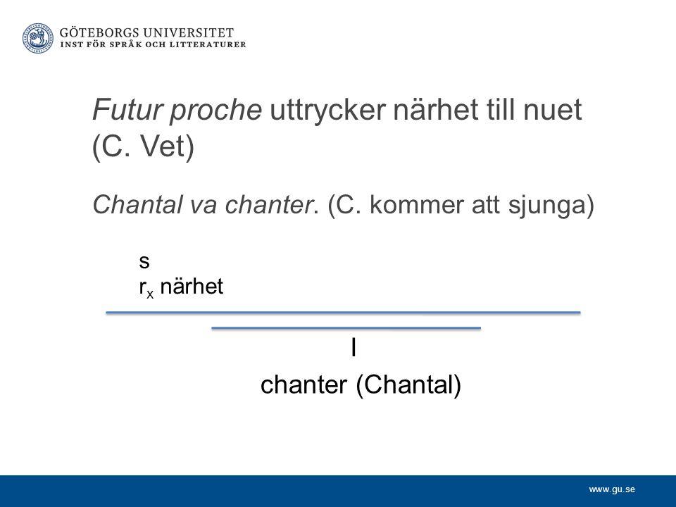 www.gu.se Futur proche uttrycker närhet till nuet (C. Vet) Chantal va chanter. (C. kommer att sjunga) I chanter (Chantal) s r x närhet
