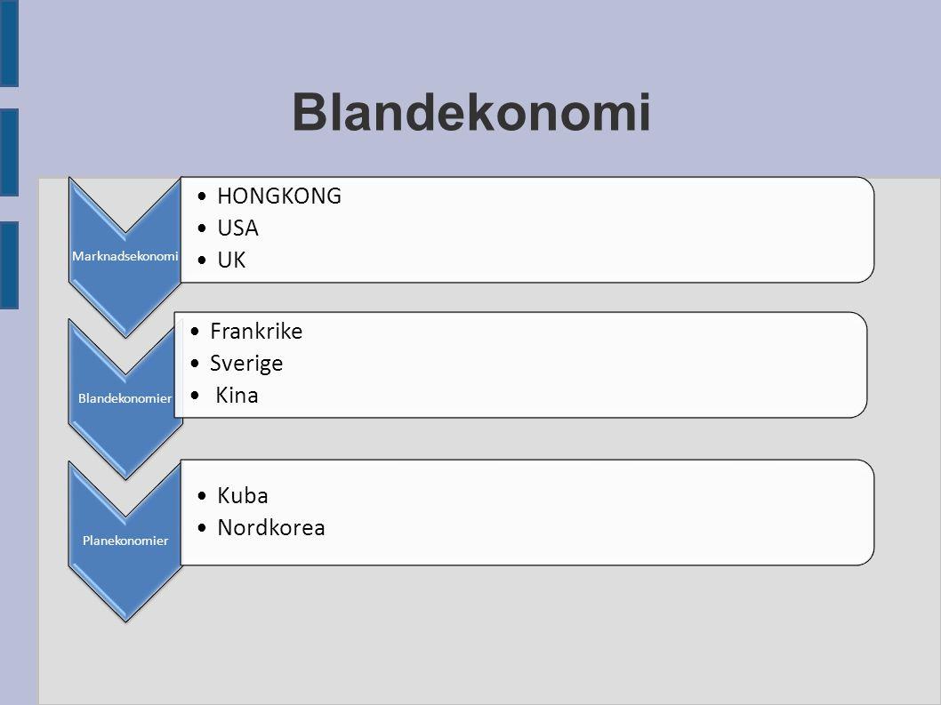 Blandekonomi Marknadsekonomi HONGKONG USA UK Blandekonomier Frankrike Sverige Kina Planekonomier Kuba Nordkorea