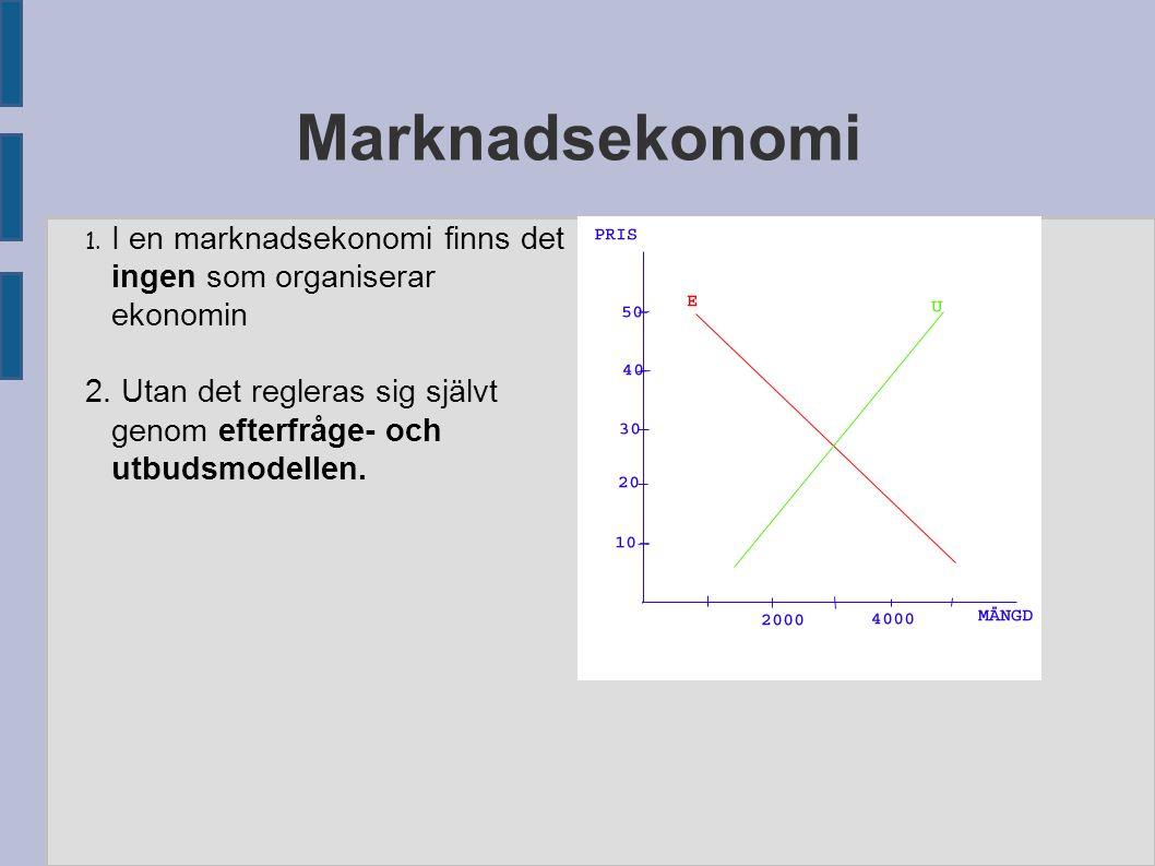 Marknadsekonomi 1. I en marknadsekonomi finns det ingen som organiserar ekonomin 2. Utan det regleras sig självt genom efterfråge- och utbudsmodellen.