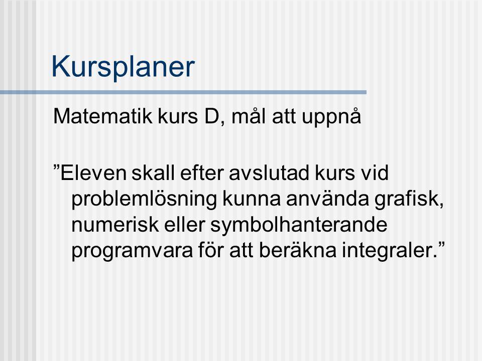 """Kursplaner Matematik kurs D, mål att uppnå """"Eleven skall efter avslutad kurs vid problemlösning kunna använda grafisk, numerisk eller symbolhanterande"""