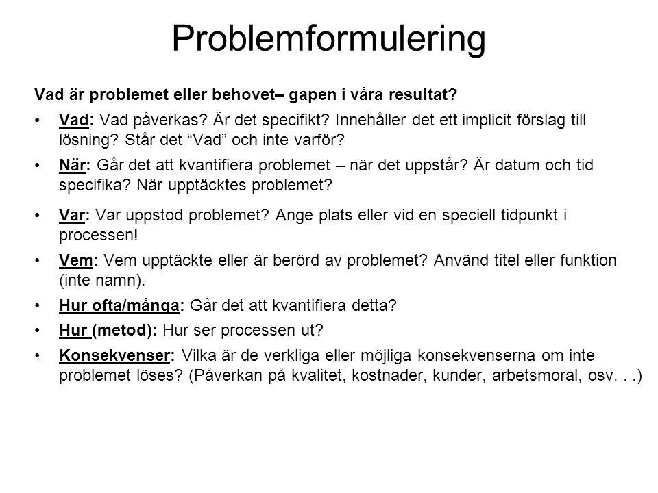 Problemformulering Vad är problemet eller behovet– gapen i våra resultat.