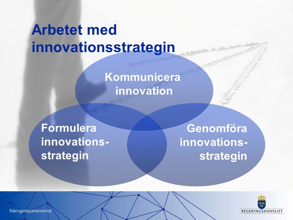 Arbetet med innovationsstrategin Kommunicera innovation Genomföra innovations- strategin Formulera innovations- strategin