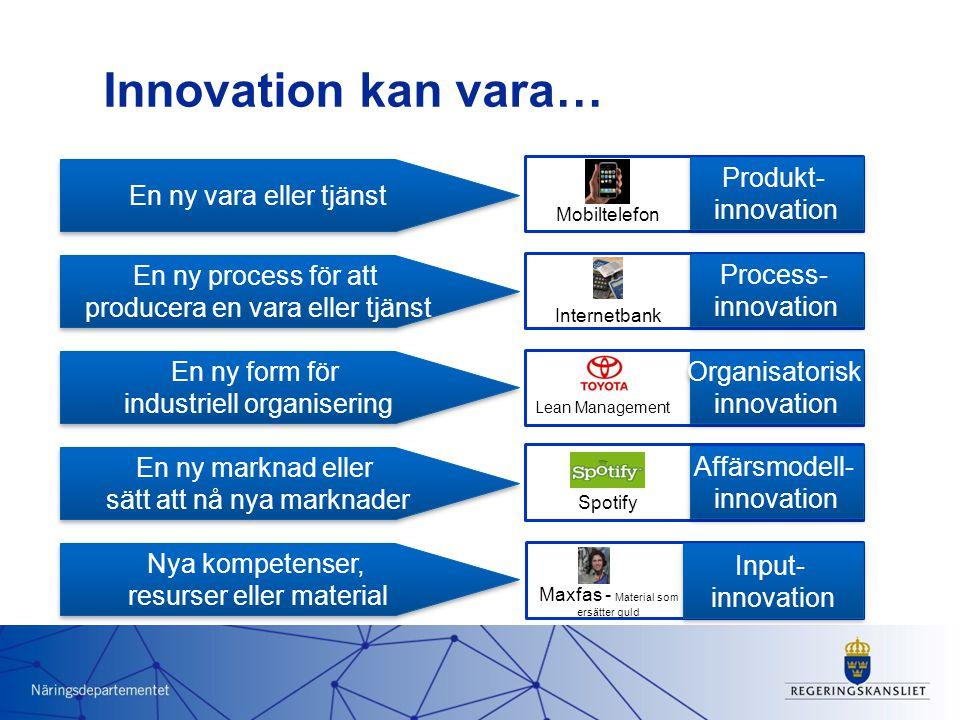 En ny vara eller tjänst En ny process för att producera en vara eller tjänst En ny marknad eller sätt att nå nya marknader En ny form för industriell organisering Organisatorisk innovation Organisatorisk innovation Nya kompetenser, resurser eller material Lean Management Affärsmodell- innovation Affärsmodell- innovation Spotify Process- innovation Process- innovation Internetbank Produkt- innovation Produkt- innovation Mobiltelefon Input- innovation Input- innovation Maxfas - Material som ersätter guld Innovation kan vara…