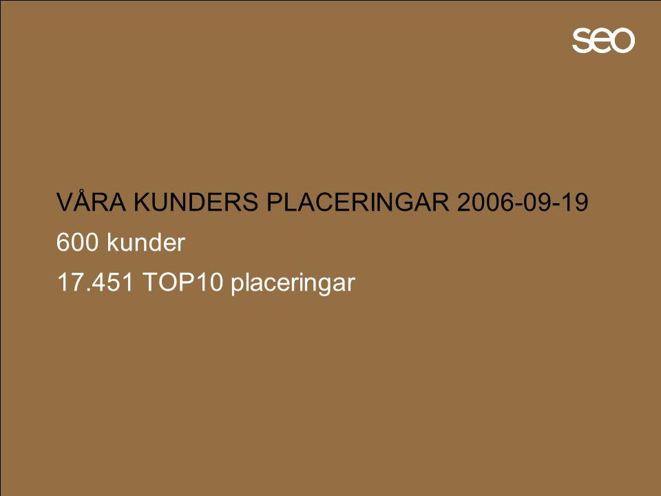 VÅRA KUNDERS PLACERINGAR 2006-09-19 600 kunder 17.451 TOP10 placeringar