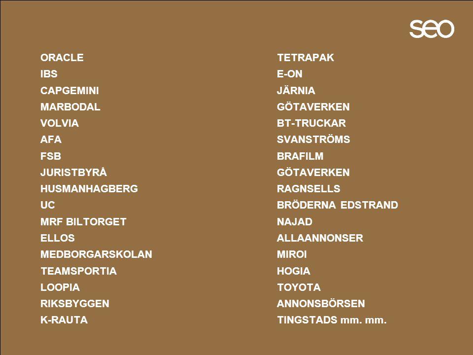 ORACLE TETRAPAK IBSE-ON CAPGEMINI JÄRNIA MARBODALGÖTAVERKEN VOLVIA BT-TRUCKAR AFASVANSTRÖMS FSB BRAFILM JURISTBYRÅGÖTAVERKEN HUSMANHAGBERGRAGNSELLS UC BRÖDERNA EDSTRAND MRF BILTORGETNAJAD ELLOS ALLAANNONSER MEDBORGARSKOLANMIROI TEAMSPORTIA HOGIA LOOPIATOYOTA RIKSBYGGEN ANNONSBÖRSEN K-RAUTATINGSTADS mm.