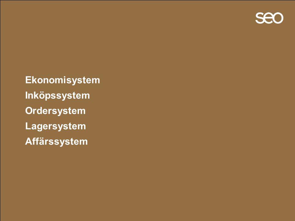 Ekonomisystem Inköpssystem Ordersystem Lagersystem Affärssystem