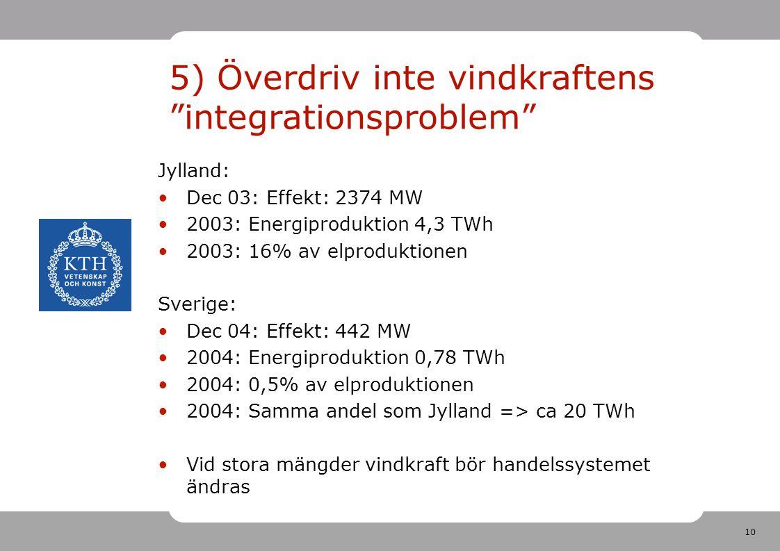 """10 5) Överdriv inte vindkraftens """"integrationsproblem"""" Jylland: Dec 03: Effekt: 2374 MW 2003: Energiproduktion 4,3 TWh 2003: 16% av elproduktionen Sve"""