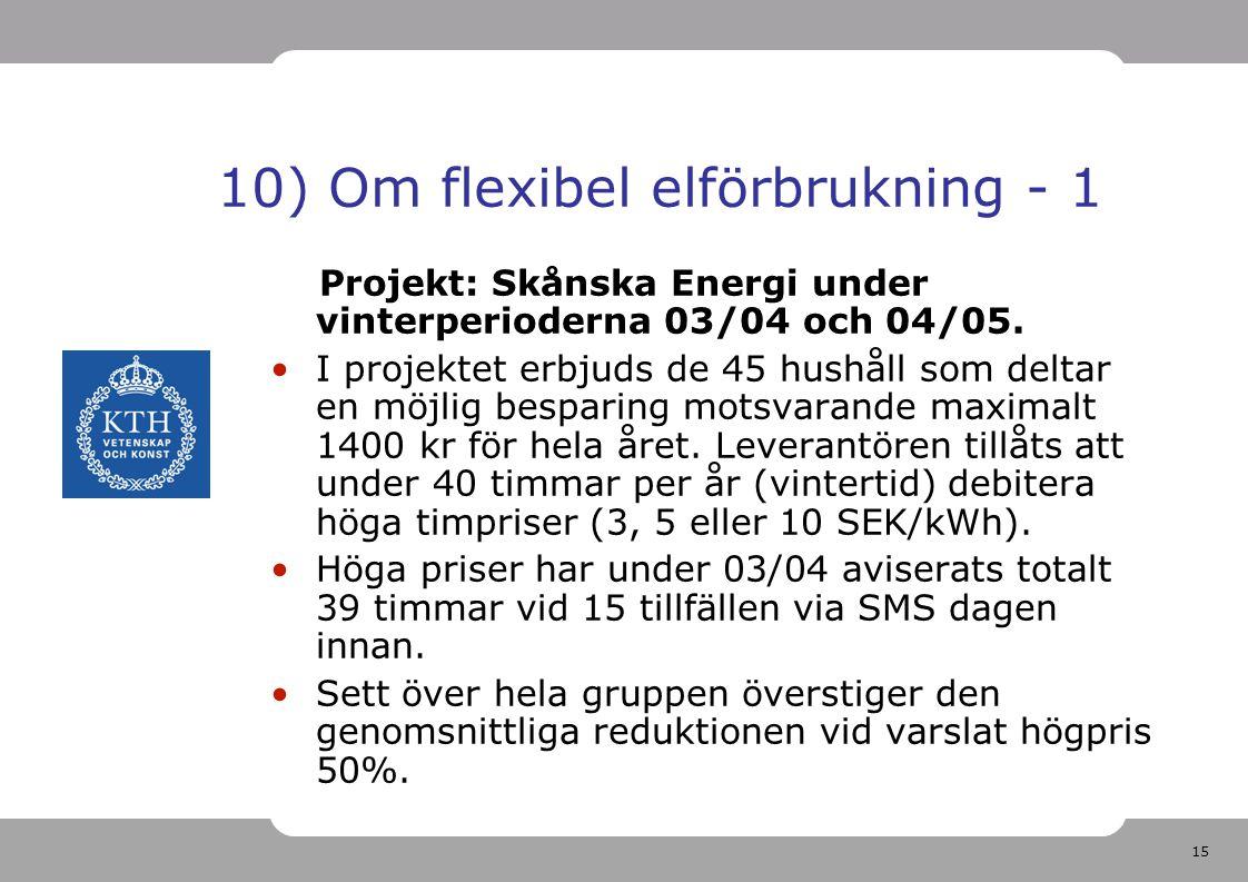 15 10) Om flexibel elförbrukning - 1 Projekt: Skånska Energi under vinterperioderna 03/04 och 04/05. I projektet erbjuds de 45 hushåll som deltar en m