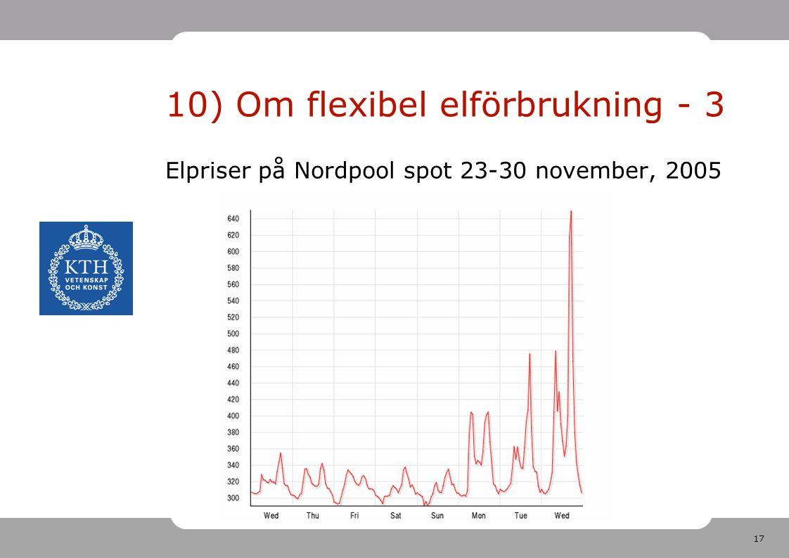 17 10) Om flexibel elförbrukning - 3 Elpriser på Nordpool spot 23-30 november, 2005
