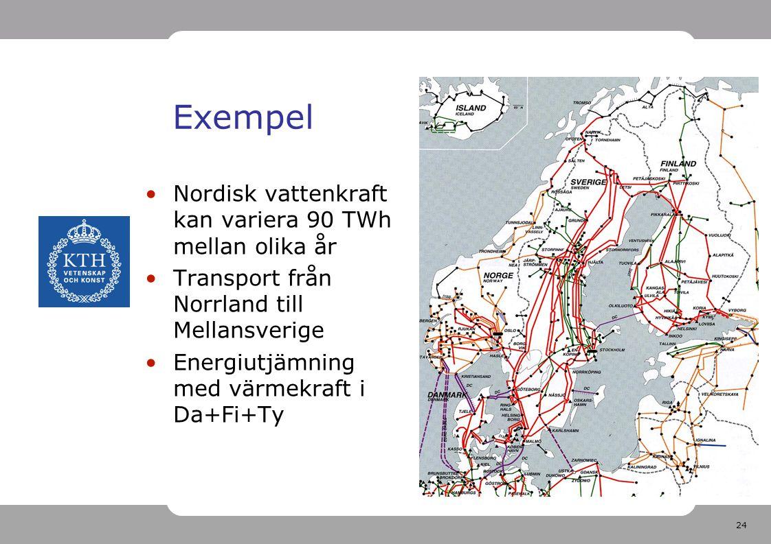 24 Exempel Nordisk vattenkraft kan variera 90 TWh mellan olika år Transport från Norrland till Mellansverige Energiutjämning med värmekraft i Da+Fi+Ty