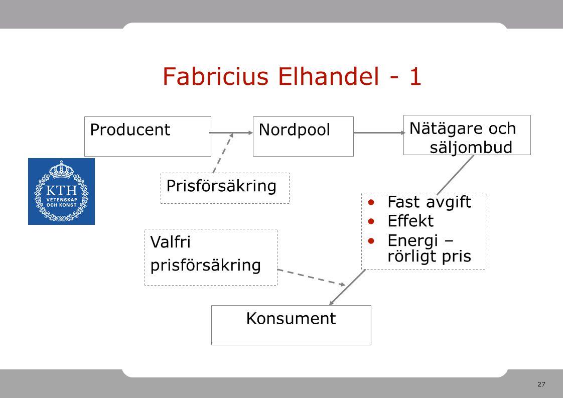 27 Fabricius Elhandel - 1 Producent Nordpool Nätägare och säljombud Konsument Prisförsäkring Fast avgift Effekt Energi – rörligt pris Valfri prisförsä