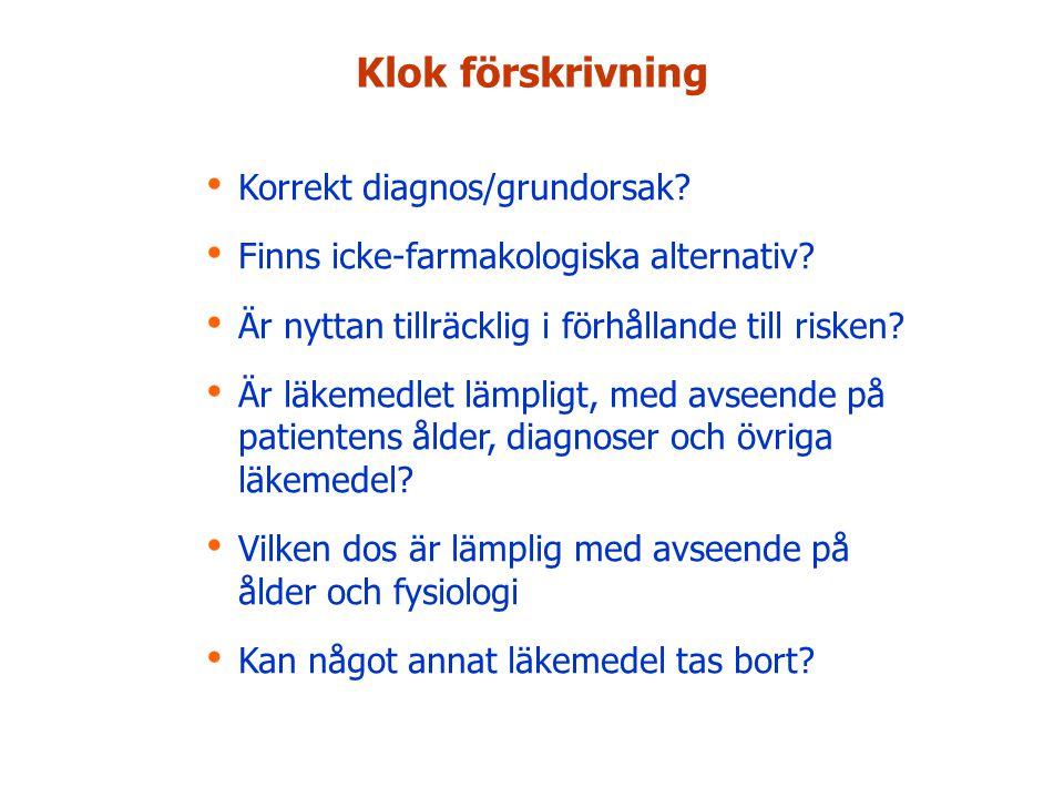 Klok förskrivning Korrekt diagnos/grundorsak.Finns icke-farmakologiska alternativ.