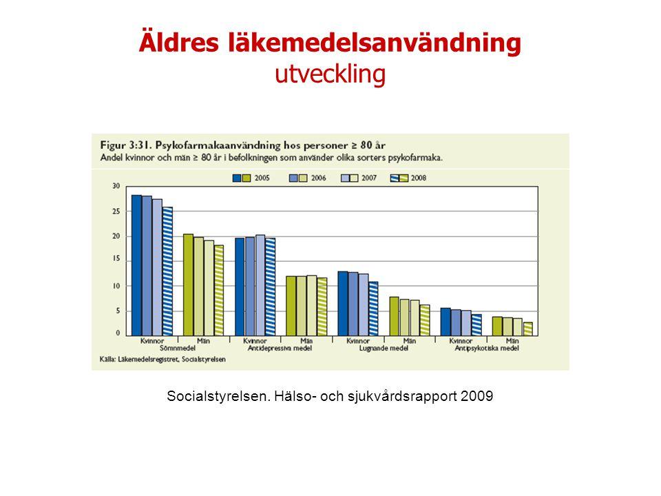 Socialstyrelsen. Hälso- och sjukvårdsrapport 2009 Äldres läkemedelsanvändning utveckling