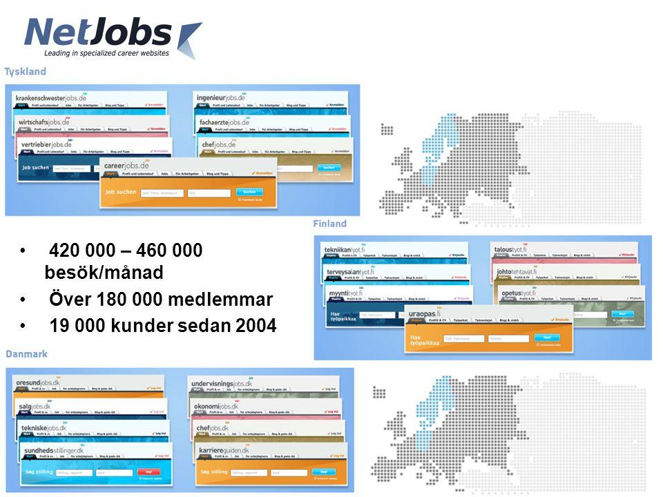 420 000 – 460 000 besök/månad Över 180 000 medlemmar 19 000 kunder sedan 2004