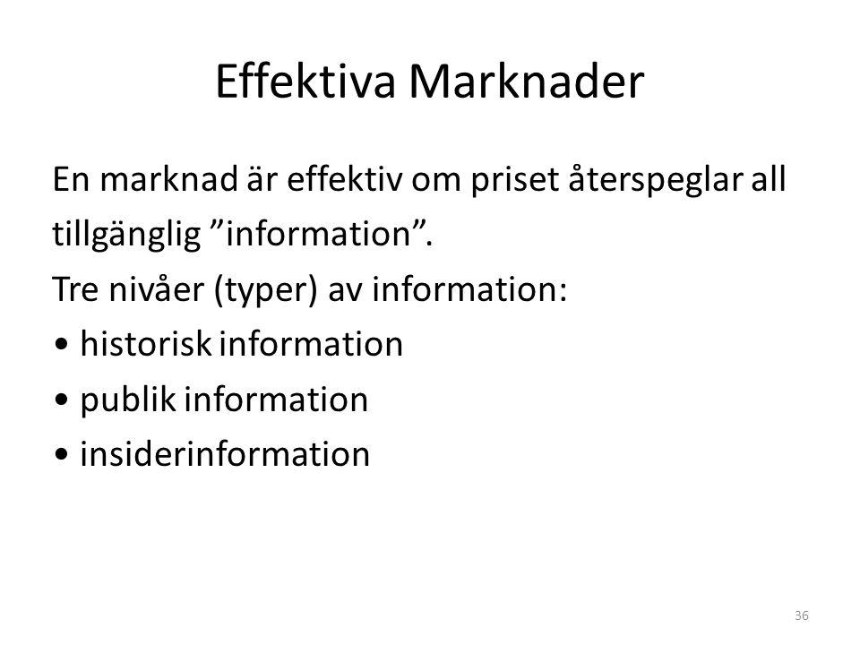 """Effektiva Marknader En marknad är effektiv om priset återspeglar all tillgänglig """"information"""". Tre nivåer (typer) av information: historisk informati"""