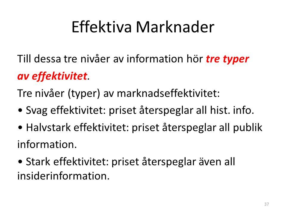 Effektiva Marknader Till dessa tre nivåer av information hör tre typer av effektivitet. Tre nivåer (typer) av marknadseffektivitet: Svag effektivitet: