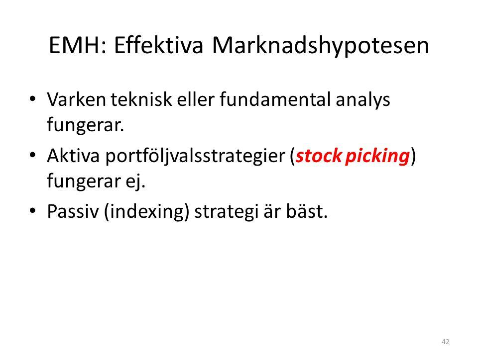 EMH: Effektiva Marknadshypotesen Varken teknisk eller fundamental analys fungerar. Aktiva portföljvalsstrategier (stock picking) fungerar ej. Passiv (