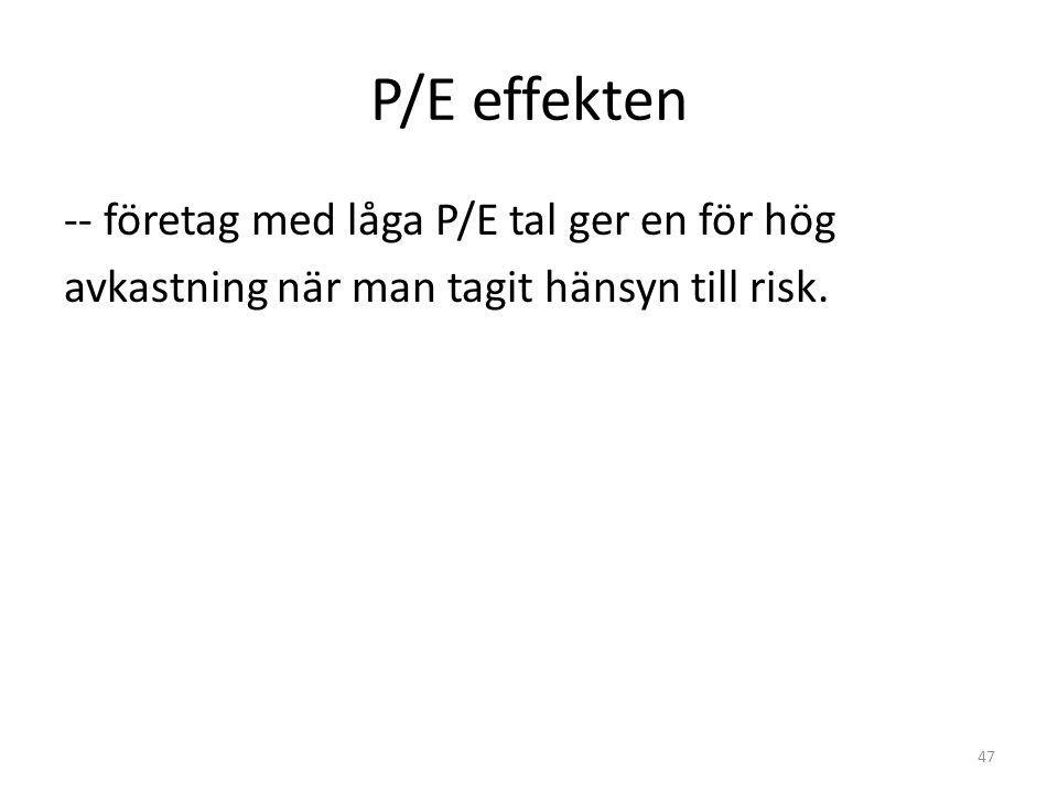 P/E effekten -- företag med låga P/E tal ger en för hög avkastning när man tagit hänsyn till risk. 47