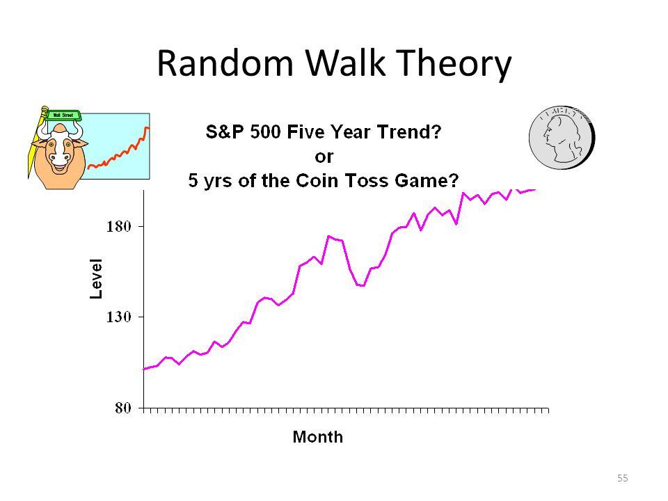 Random Walk Theory 55
