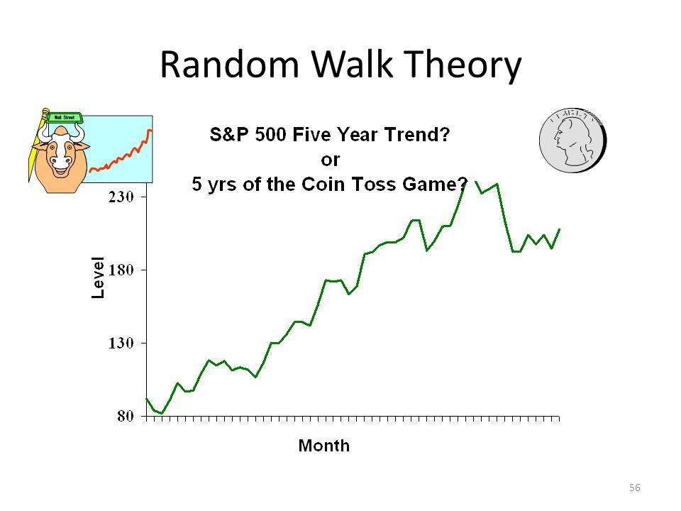 Random Walk Theory 56