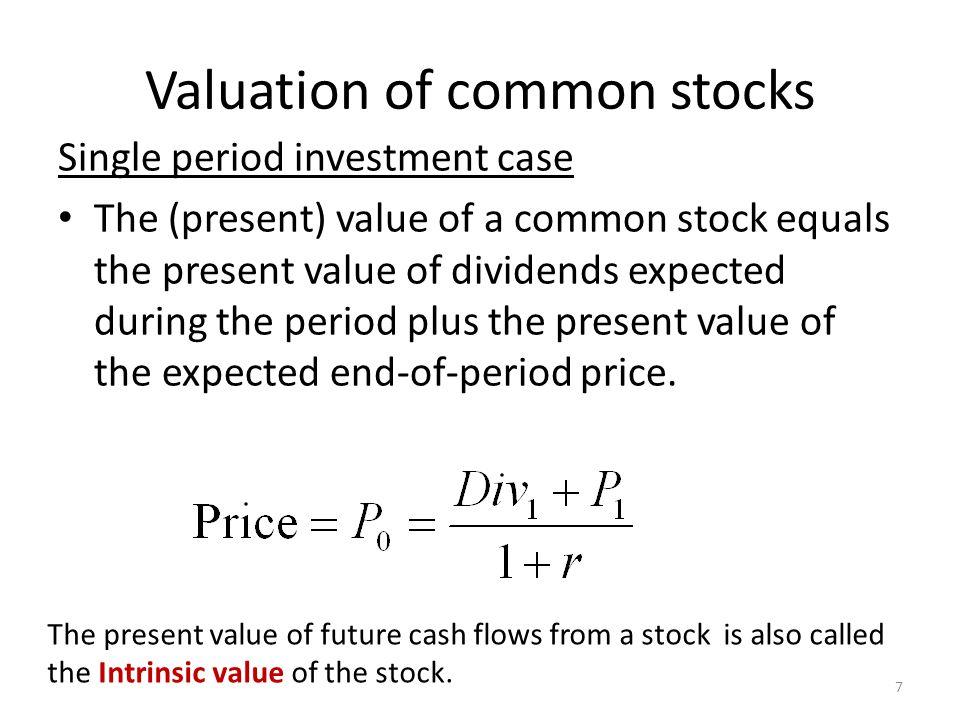 Är Marknaden Effektiv.