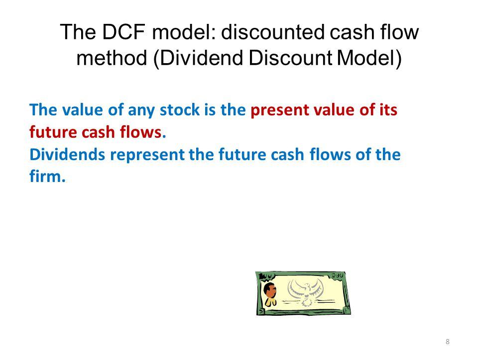 Svag effektivitet Svag effektivitet: Aktie priserna följer en random walk Det går ej att prediktera aktie priserna.