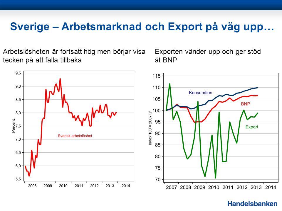Sverige – Arbetsmarknad och Export på väg upp… Arbetslösheten är fortsatt hög men börjar visa tecken på att falla tillbaka Exporten vänder upp och ger