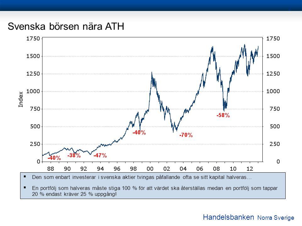2 Svenska börsen nära ATH  Den som enbart investerar i svenska aktier tvingas påfallande ofta se sitt kapital halveras…  En portfölj som halveras må