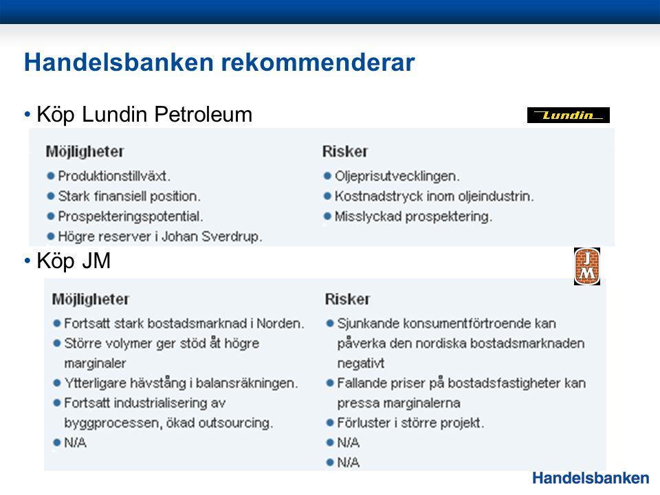 Handelsbanken rekommenderar Köp Lundin Petroleum Köp JM