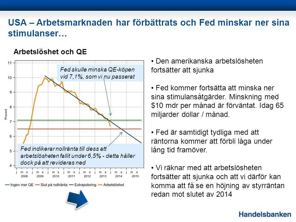 USA – Arbetsmarknaden har förbättrats och Fed minskar ner sina stimulanser… Arbetslöshet och QE Fed indikerar nollränta till dess att arbetslösheten f