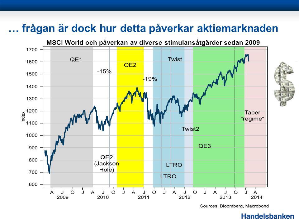 NORDISK AKTIEMARKNAD Neutral syn på Nordisk aktiemarknad +Övervägande positiv konjunkturdata från USA o Kina samt ett Europa som bottnat +Stimulanser i form av låga räntor från centralbanker fortsätter +Ökad förvärvsaktivitet Risker – viss turbulens att vänta -Centralbanker minskar stimulanserna -Högre värdering – börsen har stigit kraftigt, medan vinstprognoser sänkts -Marginalprognoserna för 2014 tycks vara för optimistiska -Europa fortfarande inte ur djup svacka – politiska risker -Utländskt kapital söker sig till andra marknader