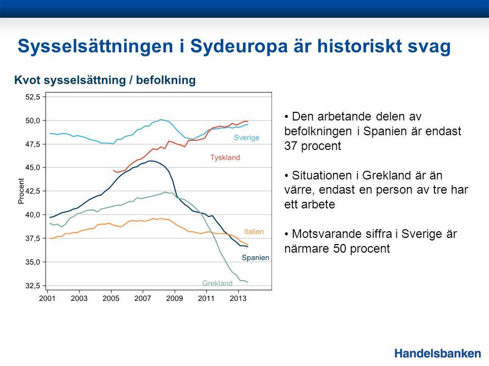 Skillnaderna mellan Frankrike och Tyskland ökar Skillnaderna mellan Frankrike och Tyskland blir allt tydligare Den franska produktionen har minskat med 10% sedan 1990, samtidigt som den tyska stigit med närmare 35%