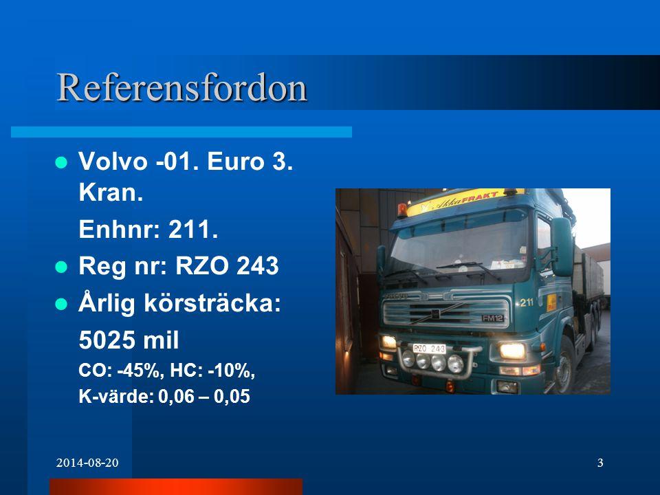 2014-08-204 Referensfordon Mercedes -99.Euro 2. Distribution.
