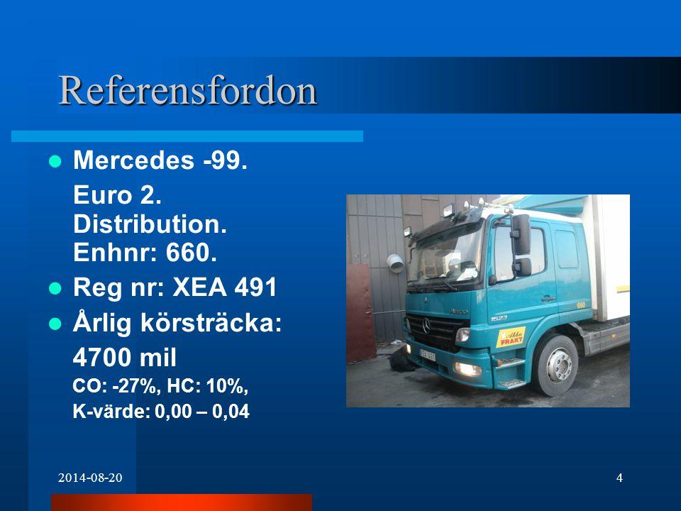 2014-08-205 Referensfordon Nissan -05.Euro 3. Bud kyl.