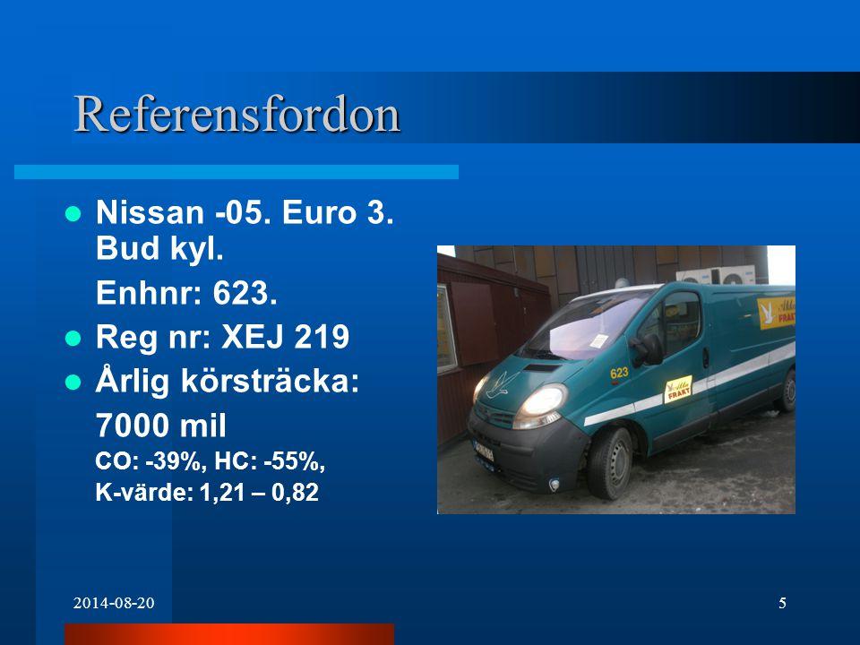 2014-08-205 Referensfordon Nissan -05. Euro 3. Bud kyl.