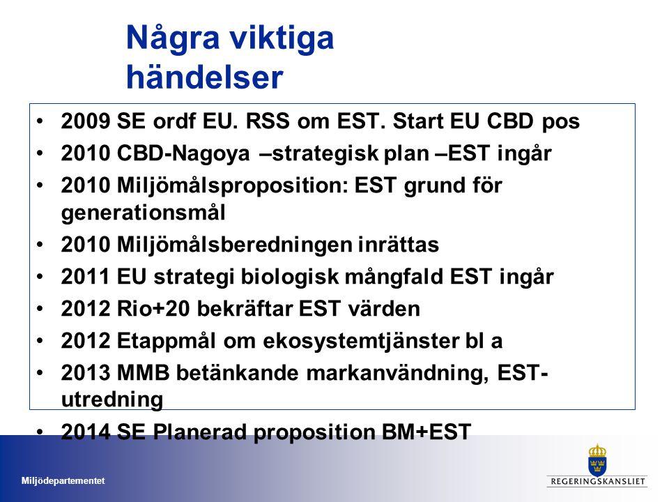 Miljödepartementet Några viktiga händelser 2009 SE ordf EU. RSS om EST. Start EU CBD pos 2010 CBD-Nagoya –strategisk plan –EST ingår 2010 Miljömålspro